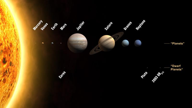 planets iau