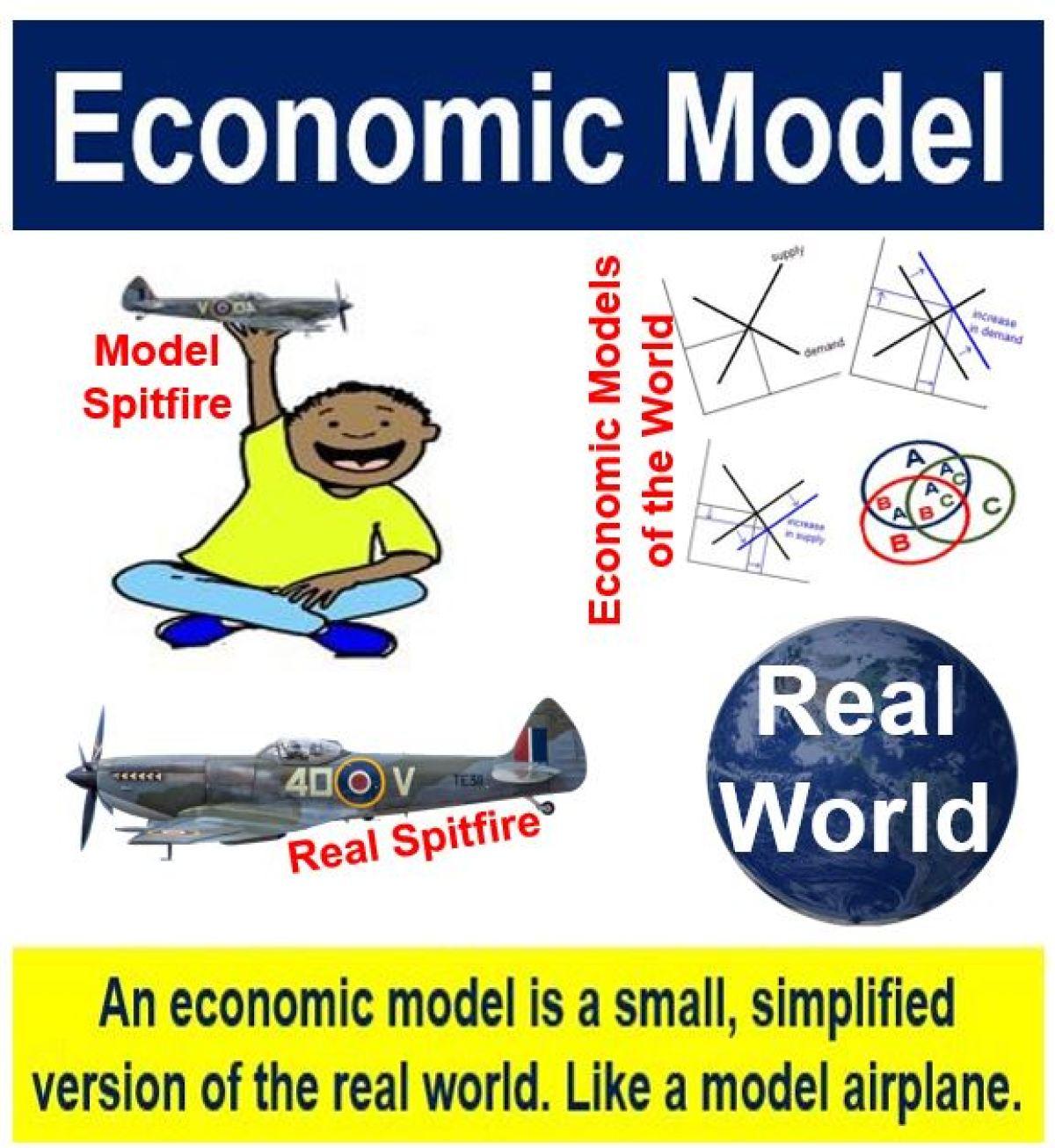 অর্থনৈতিক মডেল