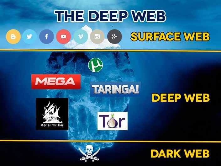 psf the deep web